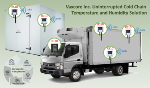 Vaxcxore Inc. launches LoRa temperature and humidity real-time monitoring solution for cold chain instantaneous monitoring